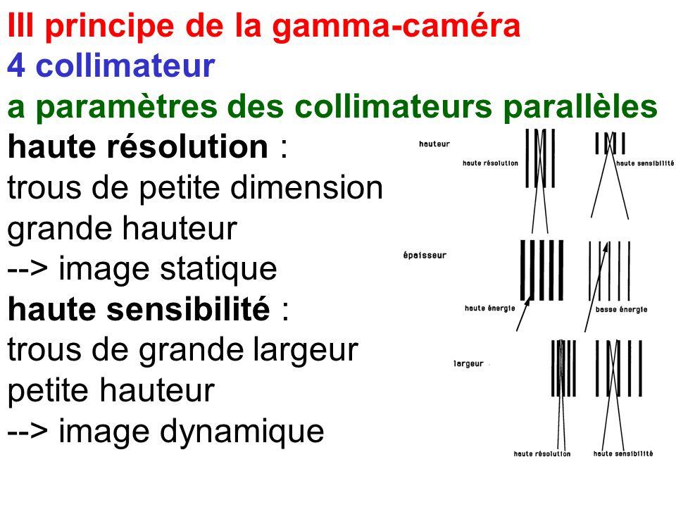 III principe de la gamma-caméra 4 collimateur a paramètres des collimateurs parallèles