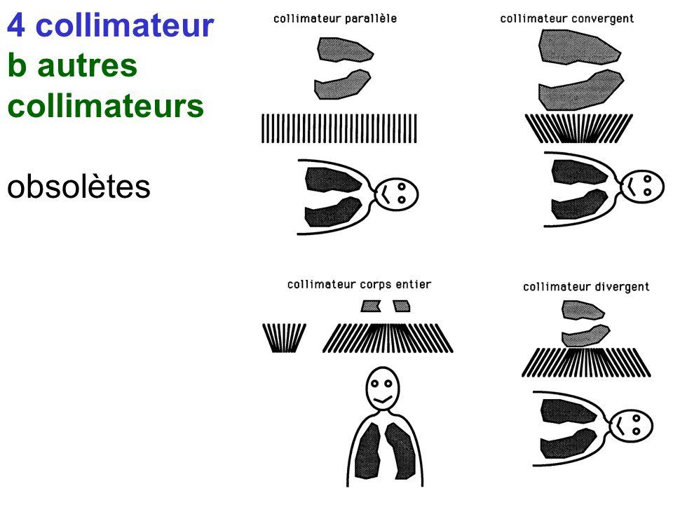 III principe de la gamma-caméra 4 collimateur a paramètres des collimateurs parallèles haute résolution : trous de petite dimension grande hauteur -->