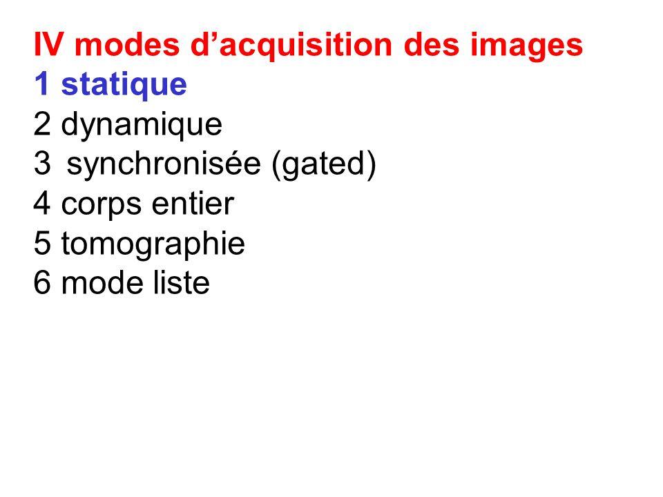 gamma - caméra I introduction II scintigraphe à balayage III principe de la gamma-caméra IV modes dacquisition des images V tep VI autres détecteurs V
