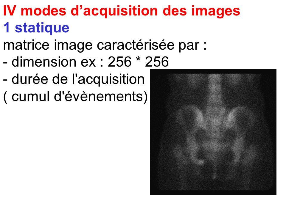 IV modes dacquisition des images 1 statique 2 dynamique 3synchronisée (gated) 4 corps entier 5 tomographie 6 mode liste
