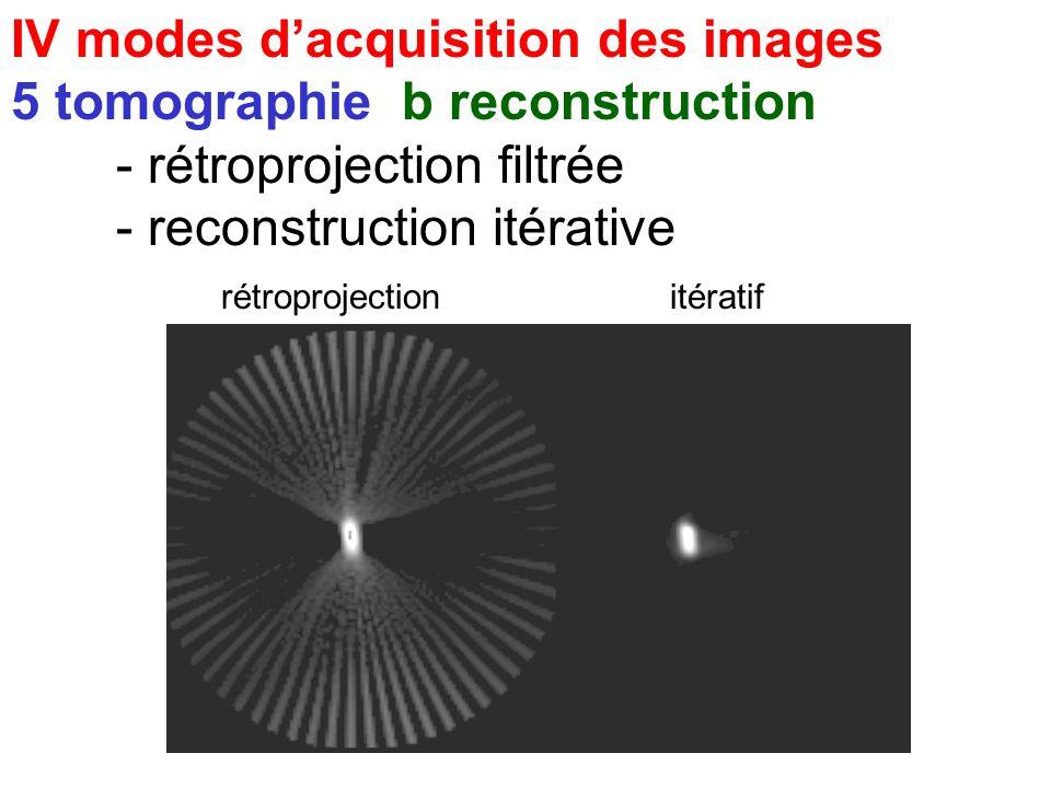 IV modes dacquisition des images 5 tomographie b reconstruction - rétroprojection filtrée - reconstruction itérative