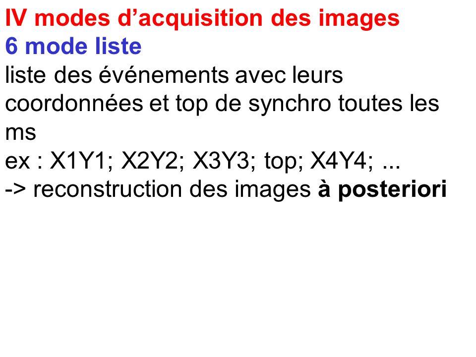 IV modes dacquisition des images 5 tomographie c traitement de limage superposition des coupes transverses -> image 3D