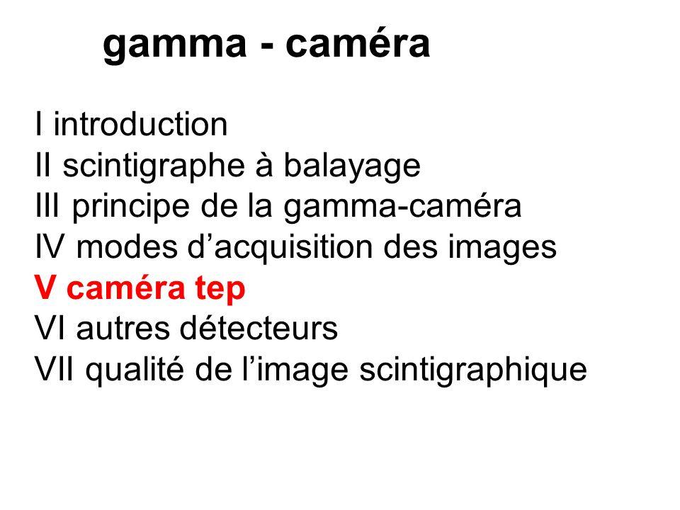 IV modes dacquisition des images 6 mode liste liste des événements avec leurs coordonnées et top de synchro toutes les ms ex : X1Y1; X2Y2; X3Y3; top;