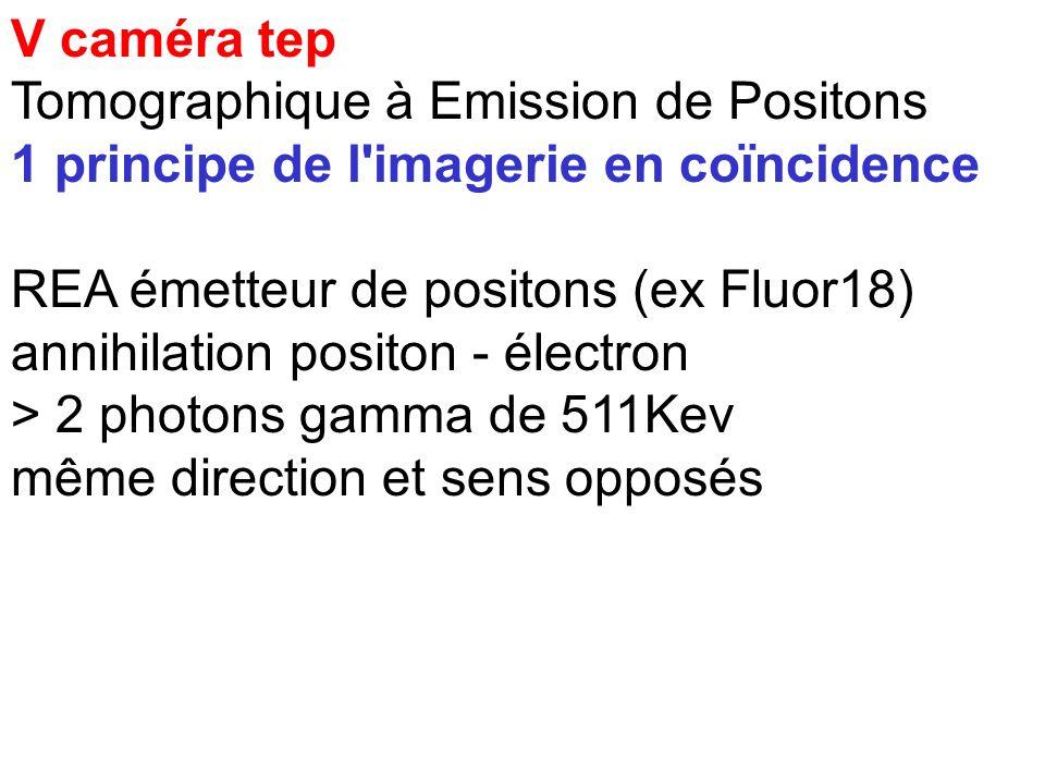 gamma - caméra I introduction II scintigraphe à balayage III principe de la gamma-caméra IV modes dacquisition des images V caméra tep VI autres détec