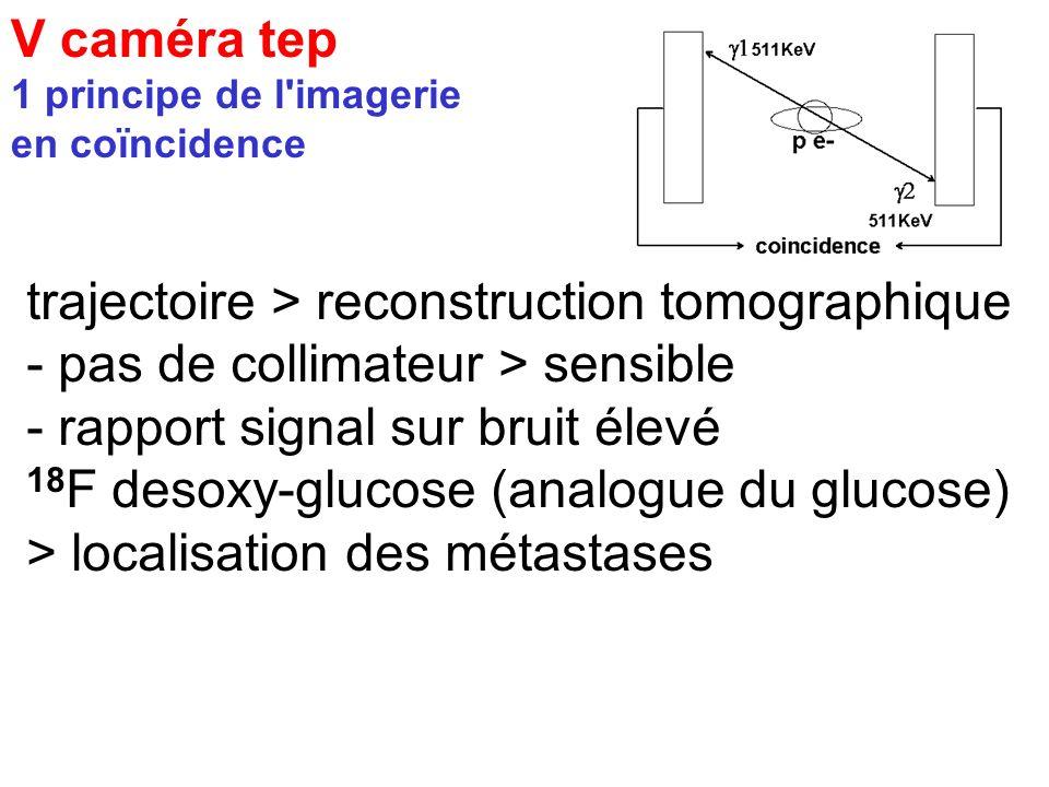 V caméra tep 1 principe de l'imagerie en coïncidence trajectoire > reconstruction tomographique