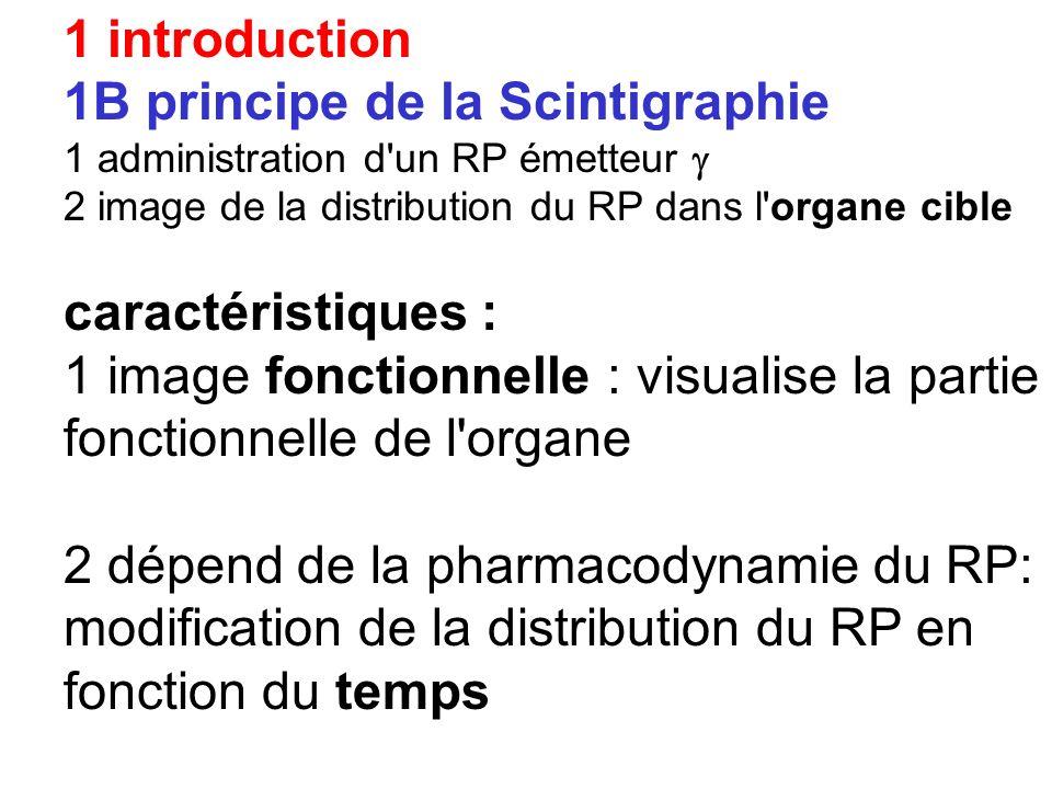 1 introduction 1B principe de la Scintigraphie 1 administration d'un RP émetteur 2 image de la distribution du RP dans l'organe cible