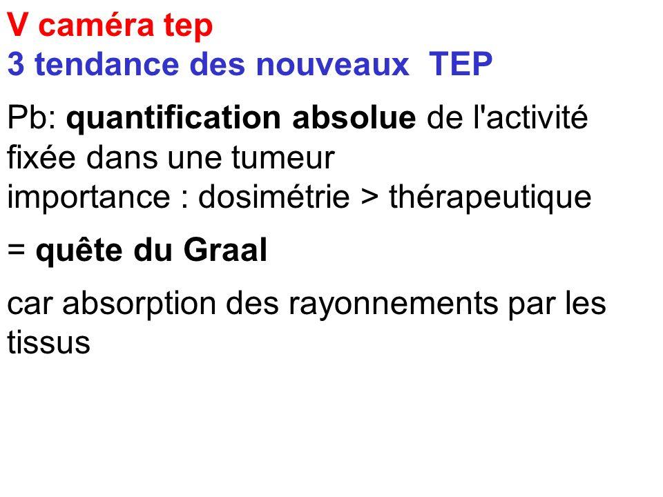 V caméra tep 3 tendance des nouveaux TEP Pb: quantification absolue de l activité fixée dans une tumeur importance : dosimétrie > thérapeutique = quête du Graal car absorption des rayonnements par les tissus