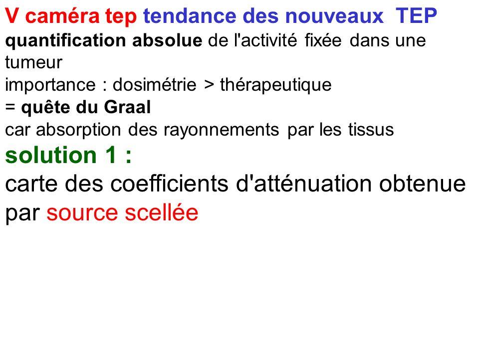 V caméra tep 3 tendance des nouveaux TEP Pb: quantification absolue de l'activité fixée dans une tumeur importance : dosimétrie > thérapeutique = quêt