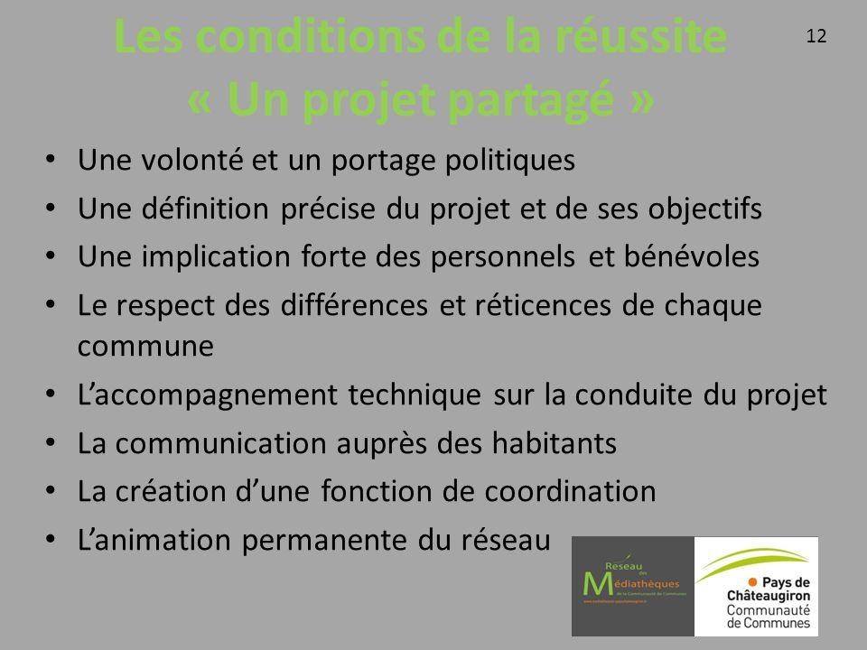 Les conditions de la réussite « Un projet partagé » Une volonté et un portage politiques Une définition précise du projet et de ses objectifs Une impl