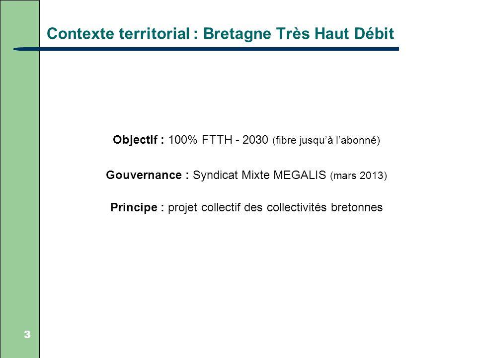 3 Objectif : 100% FTTH - 2030 (fibre jusquà labonné) Gouvernance : Syndicat Mixte MEGALIS (mars 2013) Principe : projet collectif des collectivités bretonnes Contexte territorial : Bretagne Très Haut Débit