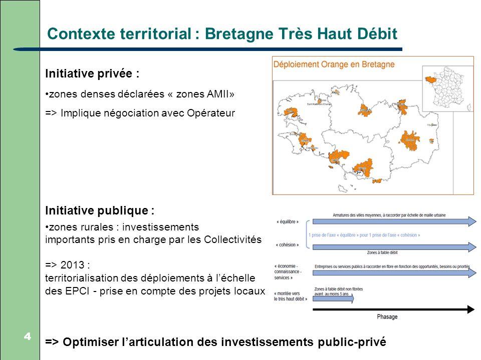 Initiative privée : zones denses déclarées « zones AMII» => Implique négociation avec Opérateur Initiative publique : zones rurales : investissements