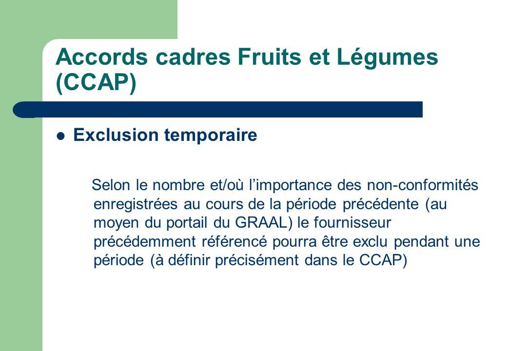 Accords cadres Fruits et Légumes (CCAP) Exclusion temporaire Selon le nombre et/où limportance des non-conformités enregistrées au cours de la période