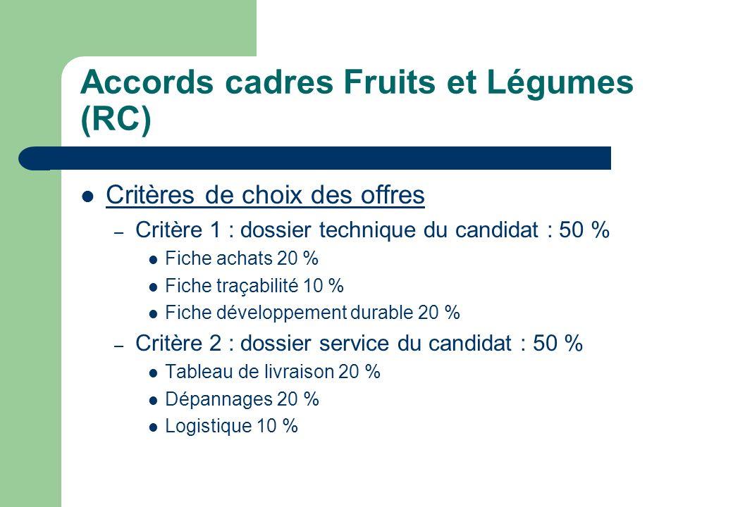 Accords cadres Fruits et Légumes (RC) Critères de choix des offres – Critère 1 : dossier technique du candidat : 50 % Fiche achats 20 % Fiche traçabil