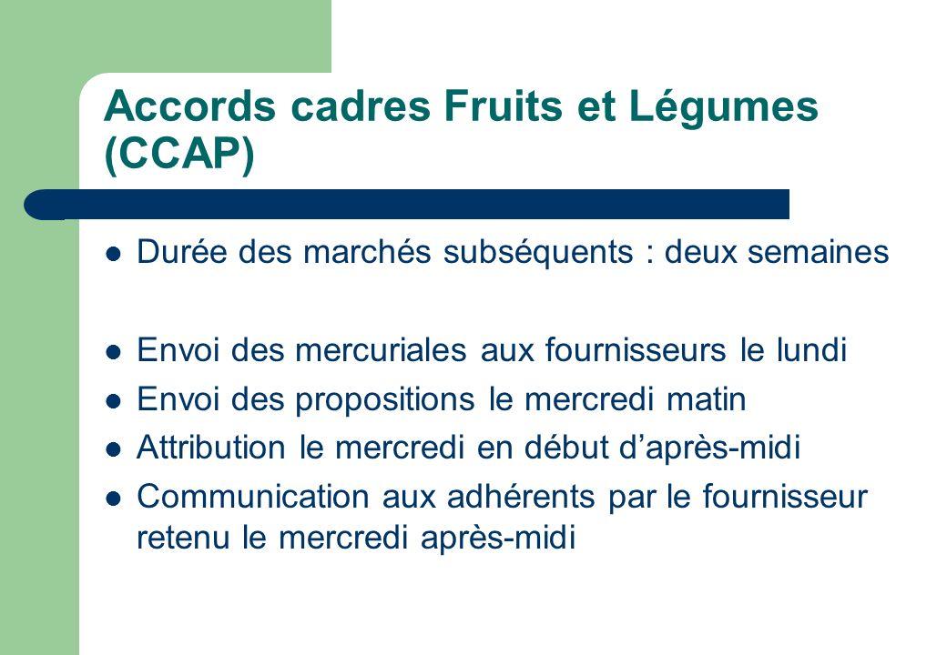 Accords cadres Fruits et Légumes (CCAP) Durée des marchés subséquents : deux semaines Envoi des mercuriales aux fournisseurs le lundi Envoi des propos