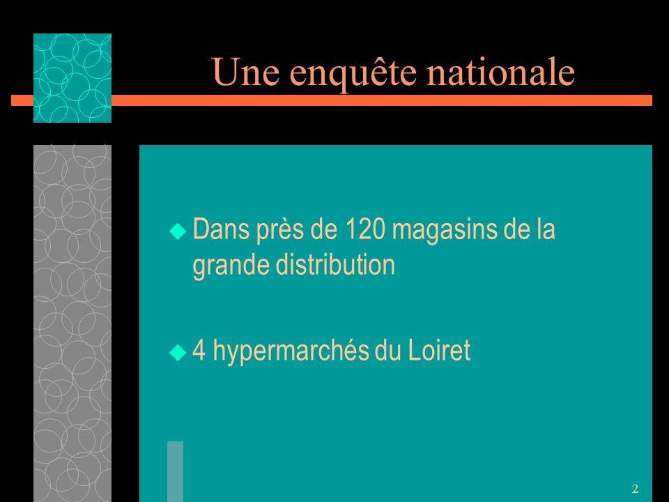 2 Une enquête nationale Dans près de 120 magasins de la grande distribution 4 hypermarchés du Loiret