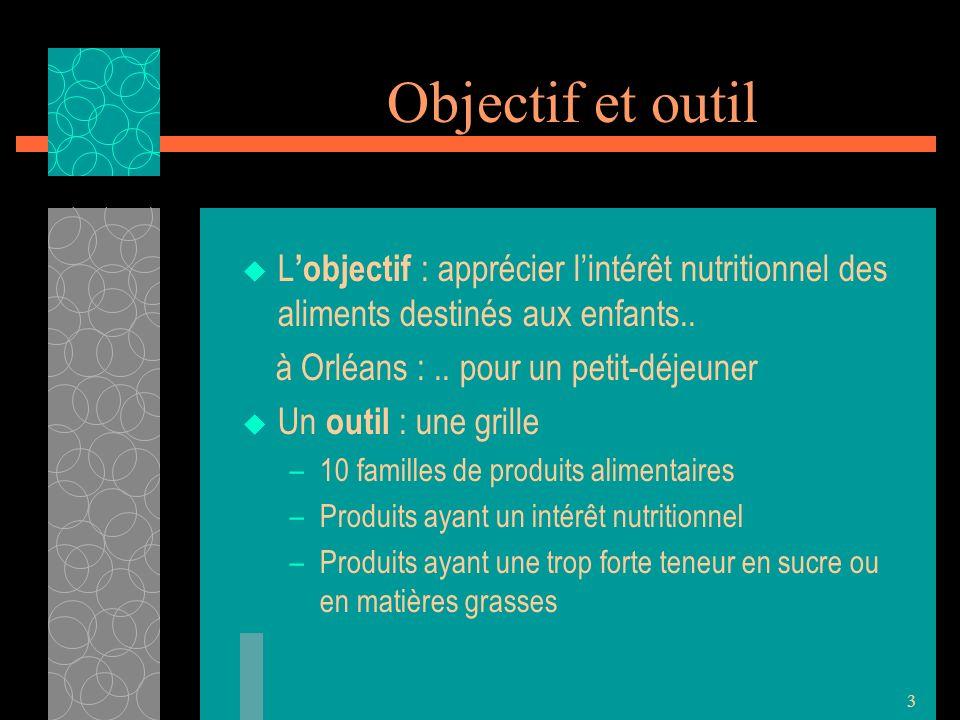 3 Objectif et outil L objectif : apprécier lintérêt nutritionnel des aliments destinés aux enfants..