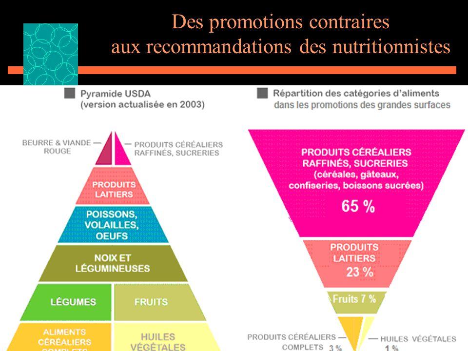 8 Des promotions contraires aux recommandations des nutritionnistes