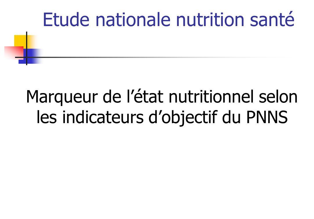 Etude nationale nutrition santé Marqueur de létat nutritionnel selon les indicateurs dobjectif du PNNS