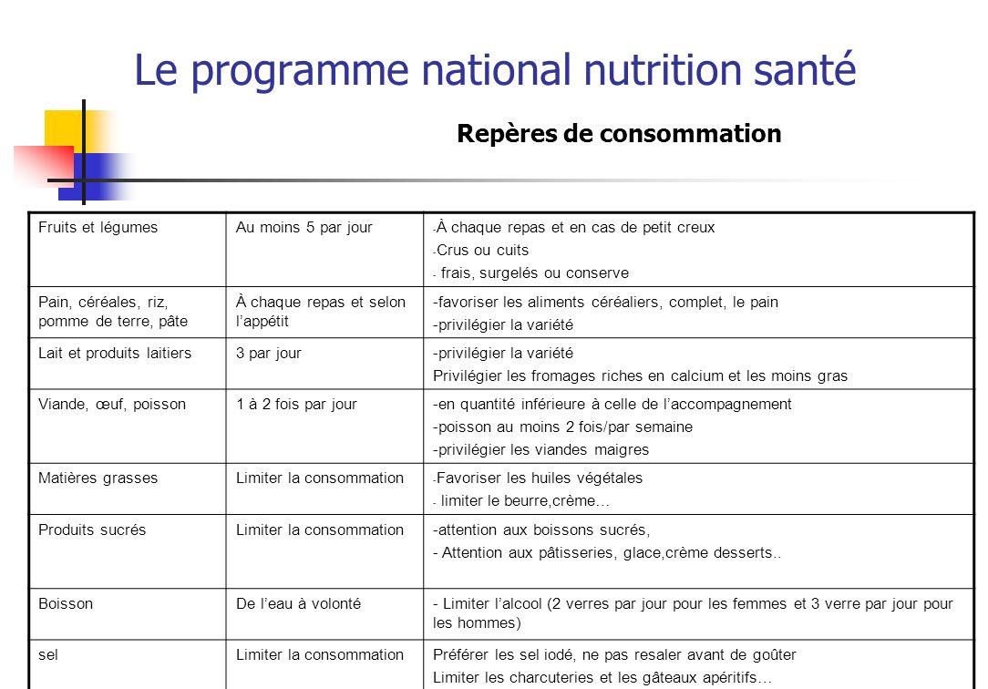 Le programme national nutrition santé Fruits et légumesAu moins 5 par jour - À chaque repas et en cas de petit creux - Crus ou cuits - frais, surgelés
