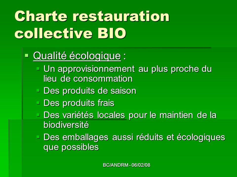 BC/ANDRM - 06/02/08 Charte restauration collective BIO Qualité écologique : Qualité écologique : Un approvisionnement au plus proche du lieu de consom