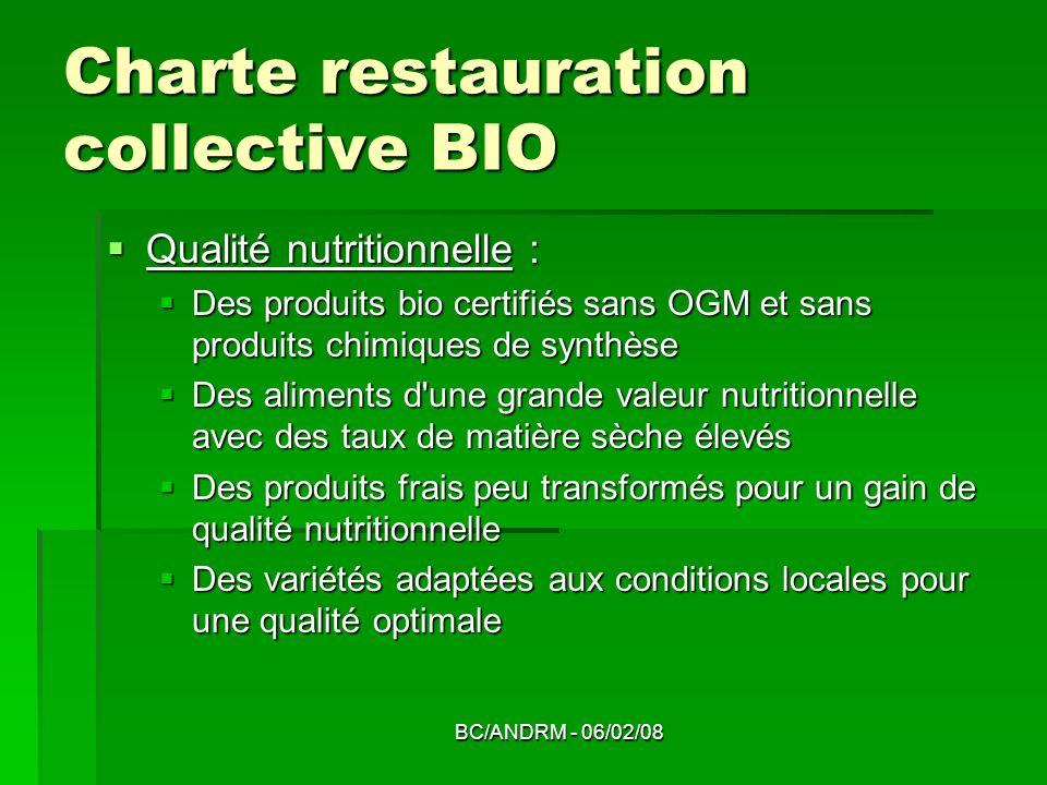 BC/ANDRM - 06/02/08 Charte restauration collective BIO Qualité nutritionnelle : Qualité nutritionnelle : Des produits bio certifiés sans OGM et sans p
