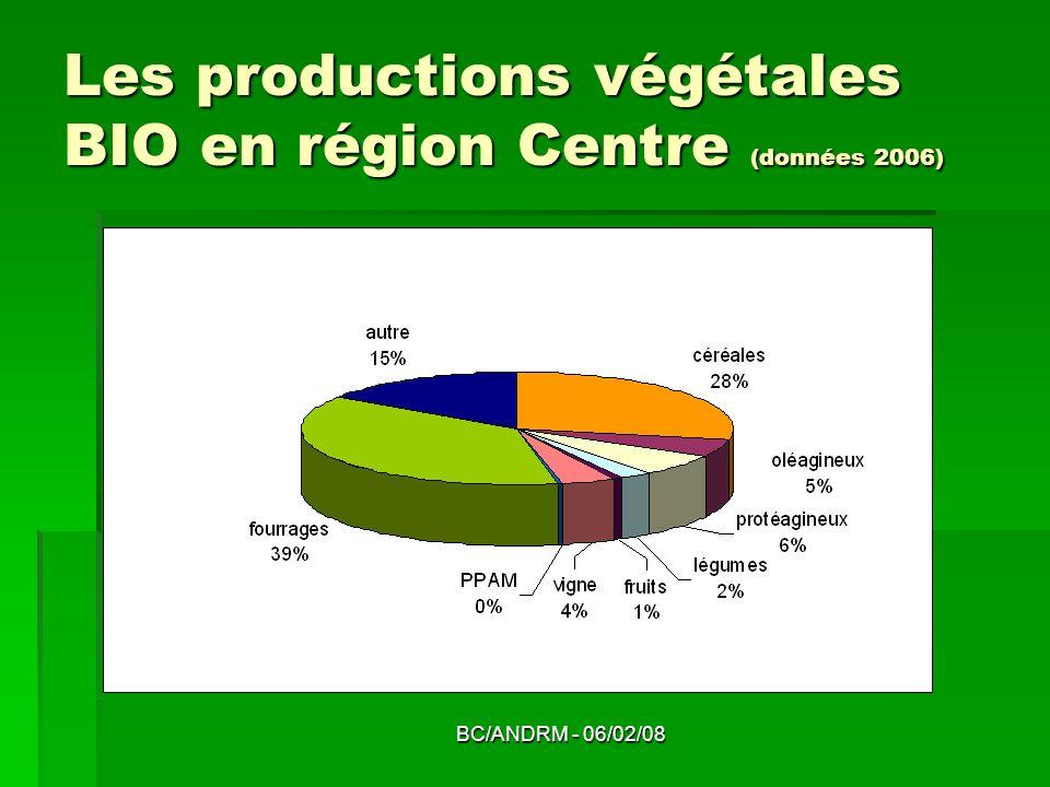 BC/ANDRM - 06/02/08 Les productions végétales BIO en région Centre (données 2006)