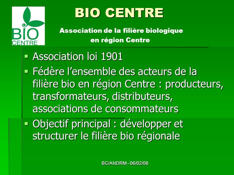 BC/ANDRM - 06/02/08 BIO CENTRE BIO CENTRE Association de la filière biologique en région Centre Association loi 1901 Association loi 1901 Fédère lense
