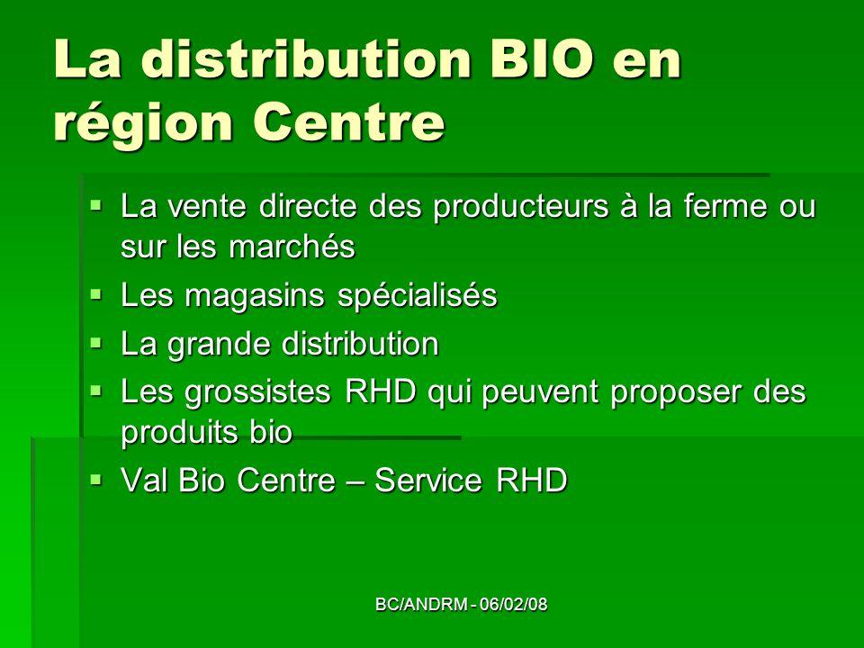 BC/ANDRM - 06/02/08 La distribution BIO en région Centre La vente directe des producteurs à la ferme ou sur les marchés La vente directe des producteu