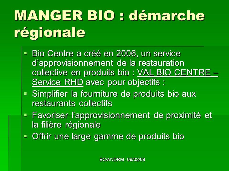 BC/ANDRM - 06/02/08 MANGER BIO : démarche régionale Bio Centre a créé en 2006, un service dapprovisionnement de la restauration collective en produits