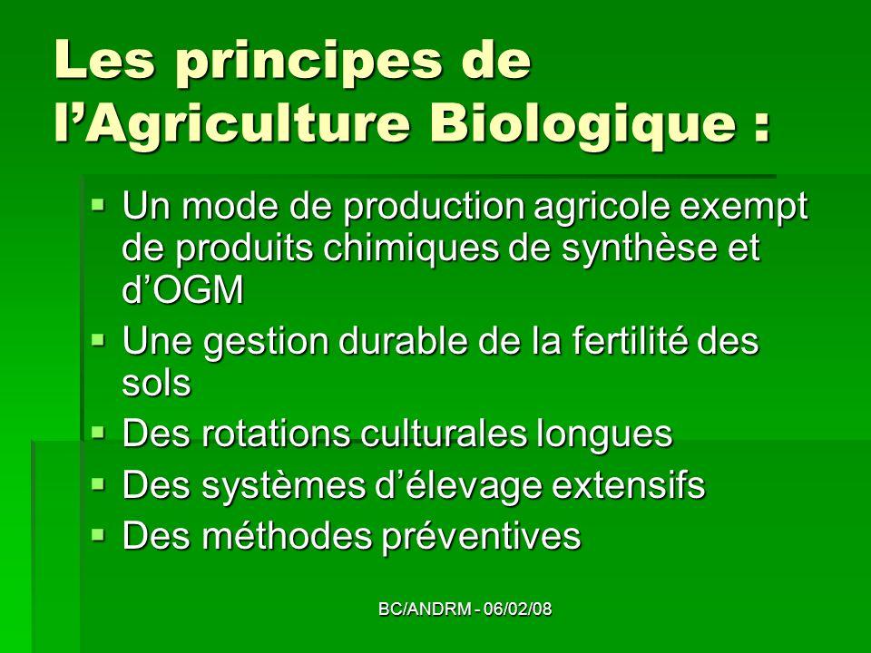 BC/ANDRM - 06/02/08 Les principes de lAgriculture Biologique : Un mode de production agricole exempt de produits chimiques de synthèse et dOGM Un mode