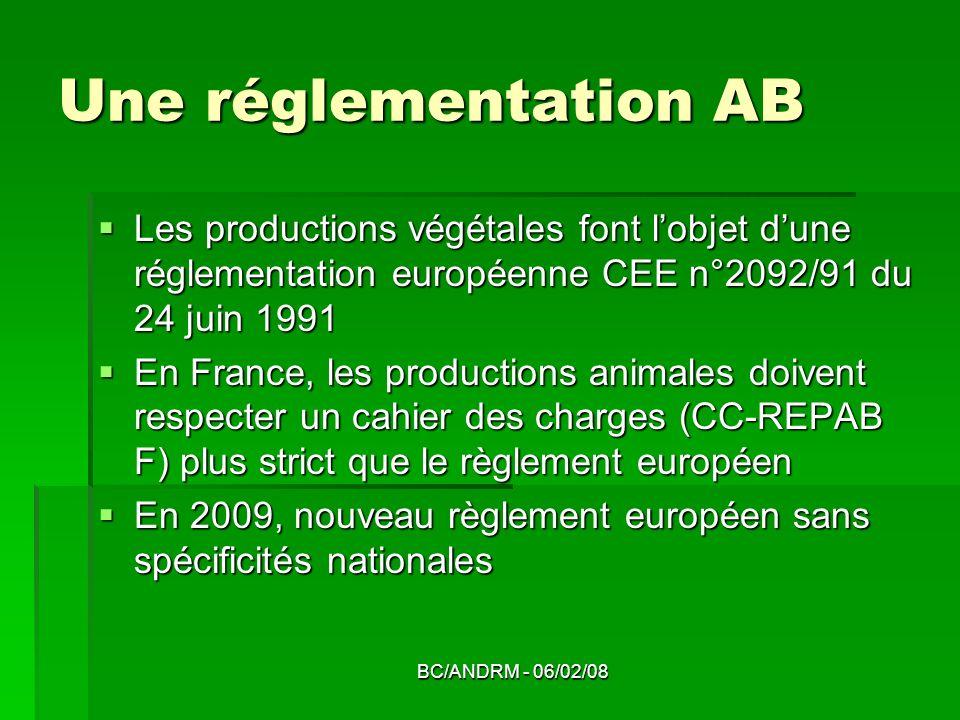 BC/ANDRM - 06/02/08 Une réglementation AB Les productions végétales font lobjet dune réglementation européenne CEE n°2092/91 du 24 juin 1991 Les produ