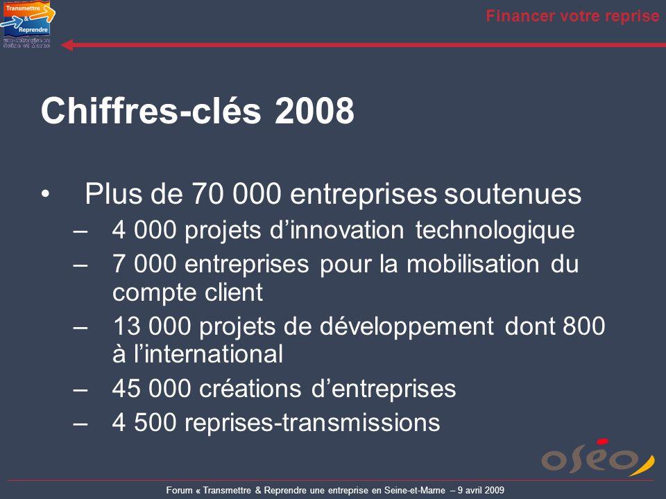 Forum « Transmettre & Reprendre une entreprise en Seine-et-Marne – 9 avril 2009 Financer votre reprise Chiffres-clés 2008 Plus de 70 000 entreprises s