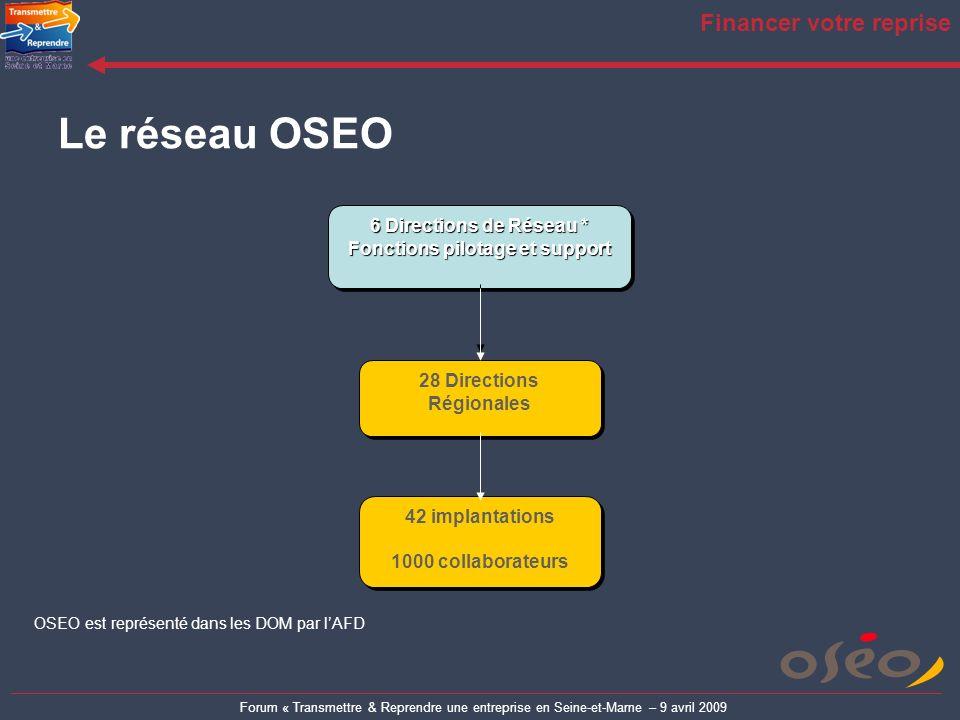 Forum « Transmettre & Reprendre une entreprise en Seine-et-Marne – 9 avril 2009 Financer votre reprise Le réseau OSEO 42 implantations 1000 collaborat