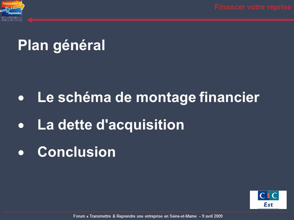 Forum « Transmettre & Reprendre une entreprise en Seine-et-Marne – 9 avril 2009 Financer votre reprise Plan général Le schéma de montage financier La