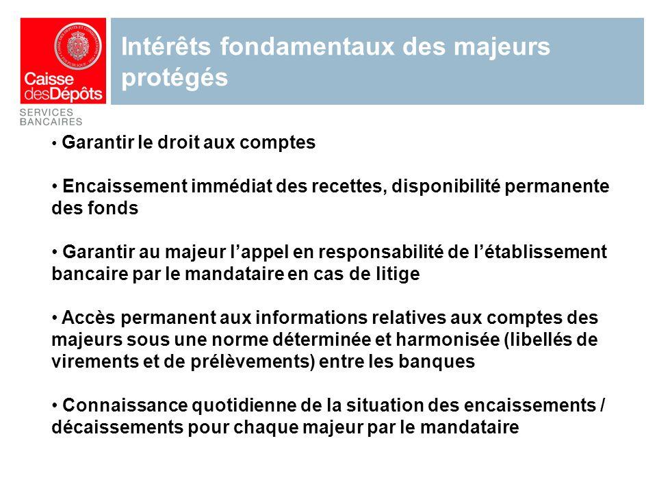 Intérêts fondamentaux des majeurs protégés Garantir le droit aux comptes Encaissement immédiat des recettes, disponibilité permanente des fonds Garant
