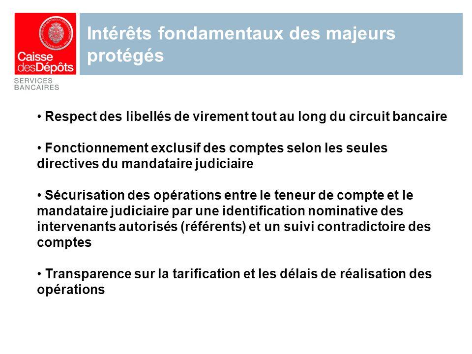 Intérêts fondamentaux des majeurs protégés Respect des libellés de virement tout au long du circuit bancaire Fonctionnement exclusif des comptes selon