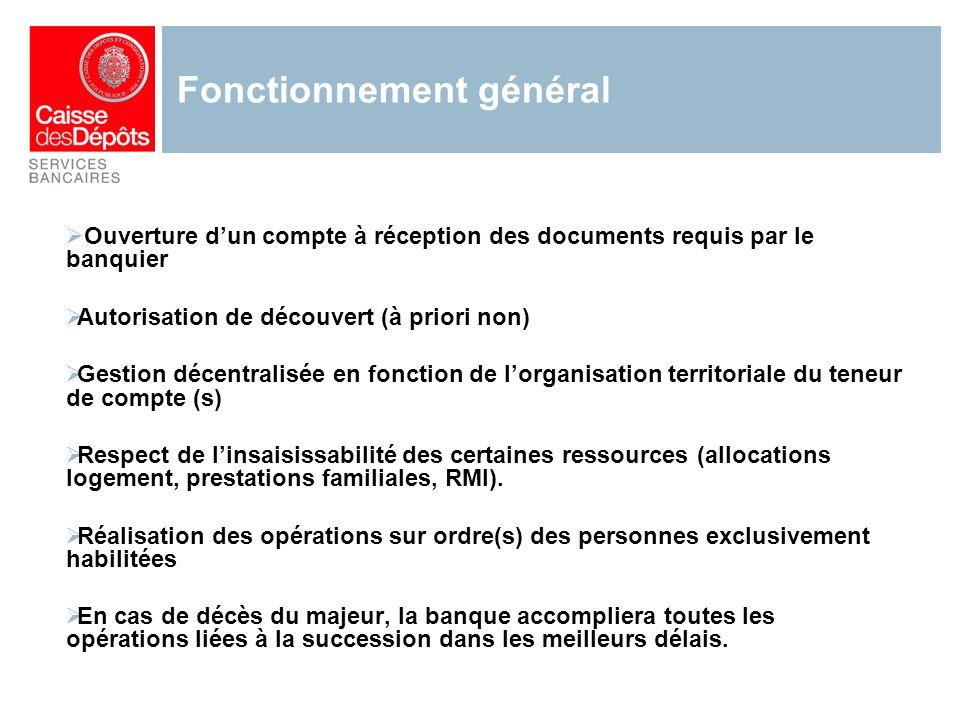 Fonctionnement général Ouverture dun compte à réception des documents requis par le banquier Autorisation de découvert (à priori non) Gestion décentra
