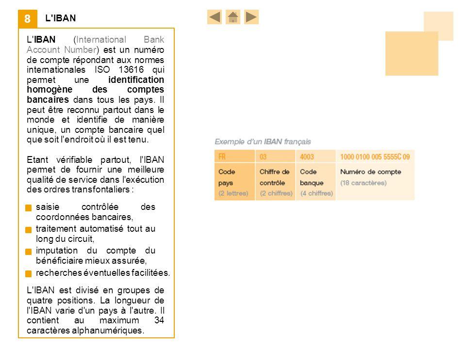 L'IBAN (International Bank Account Number) est un numéro de compte répondant aux normes internationales ISO 13616 qui permet une identification homogè