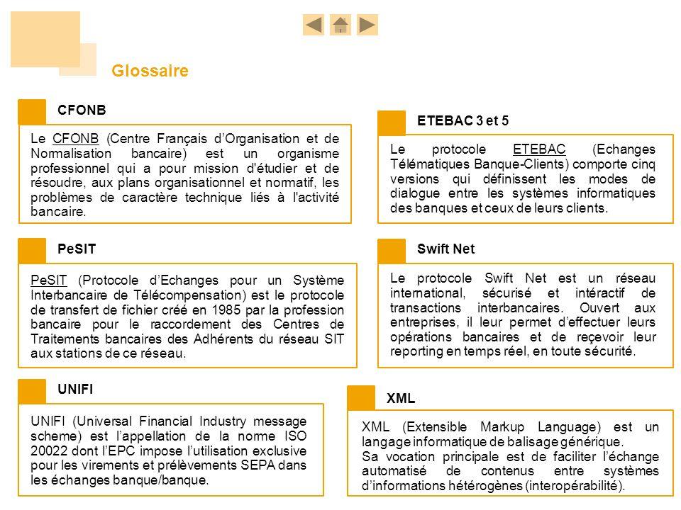 Le CFONB (Centre Français dOrganisation et de Normalisation bancaire) est un organisme professionnel qui a pour mission d'étudier et de résoudre, aux