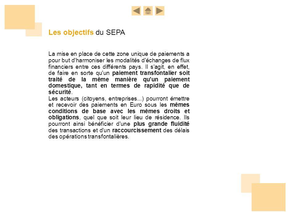 Les objectifs du SEPA La mise en place de cette zone unique de paiements a pour but d'harmoniser les modalités d'échanges de flux financiers entre ces
