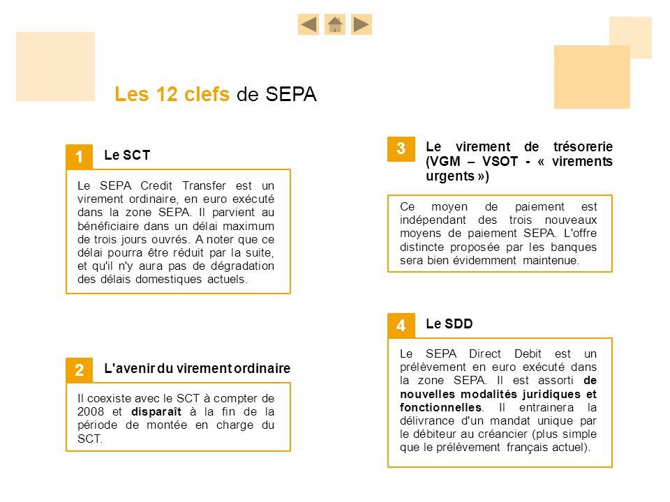 Les 12 clefs de SEPA Le SEPA Credit Transfer est un virement ordinaire, en euro exécuté dans la zone SEPA. Il parvient au bénéficiaire dans un délai m