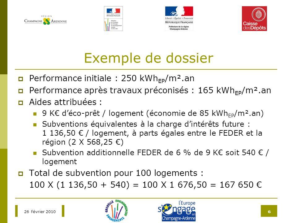 26 février 20106 Exemple de dossier Performance initiale : 250 kWh EP /m².an Performance après travaux préconisés : 165 kWh EP /m².an Aides attribuées : 9 K déco-prêt / logement (économie de 85 kWh EP /m².an) Subventions équivalentes à la charge dintérêts future : 1 136,50 / logement, à parts égales entre le FEDER et la région (2 X 568,25 ) Subvention additionnelle FEDER de 6 % de 9 K soit 540 / logement Total de subvention pour 100 logements : 100 X (1 136,50 + 540) = 100 X 1 676,50 = 167 650