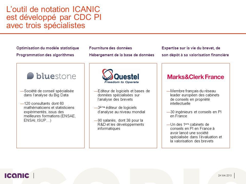 24 MAI 2013 ICANIC sadresse à trois segments de marché Deux types dutilisateurs – trois types de distributeurs Logiciels danalyse de brevets Notation ISR et financière Indices boursiers UTILISATEURS ENTREPRISES UTILISATEURS MARCHES FINANCIERS