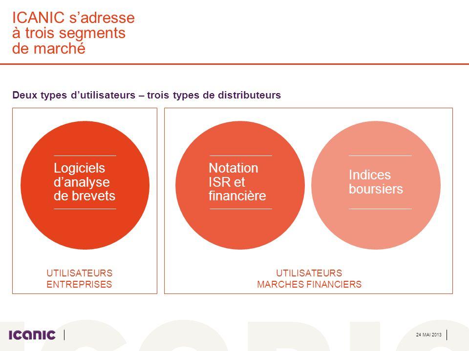 24 MAI 2013 ICANIC sadresse à trois segments de marché Deux types dutilisateurs – trois types de distributeurs Logiciels danalyse de brevets Notation