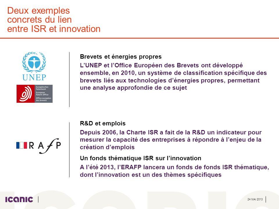 24 MAI 2013 Deux exemples concrets du lien entre ISR et innovation Brevets et énergies propres LUNEP et lOffice Européen des Brevets ont développé ens