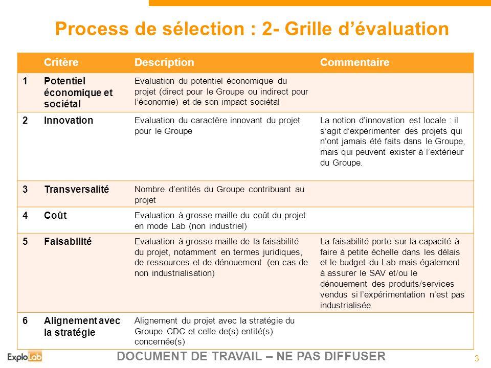 3 DOCUMENT DE TRAVAIL – NE PAS DIFFUSER Process de sélection : 2- Grille dévaluation CritèreDescriptionCommentaire 1Potentiel économique et sociétal E
