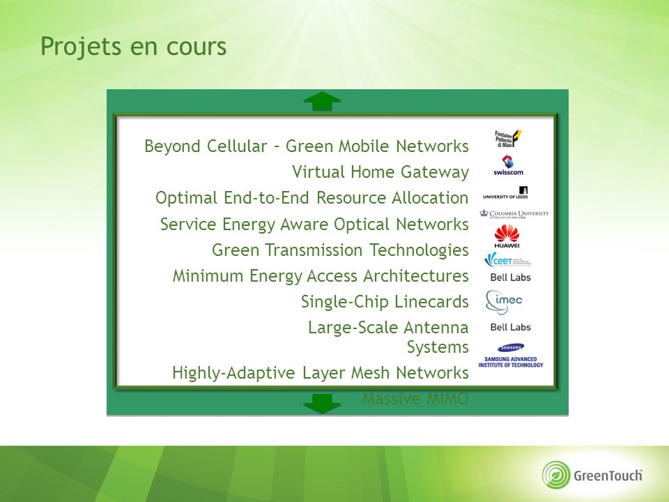 Projets en cours Beyond Cellular – Green Mobile Networks Virtual Home Gateway Optimal End-to-End Resource Allocation Service Energy Aware Optical Netw