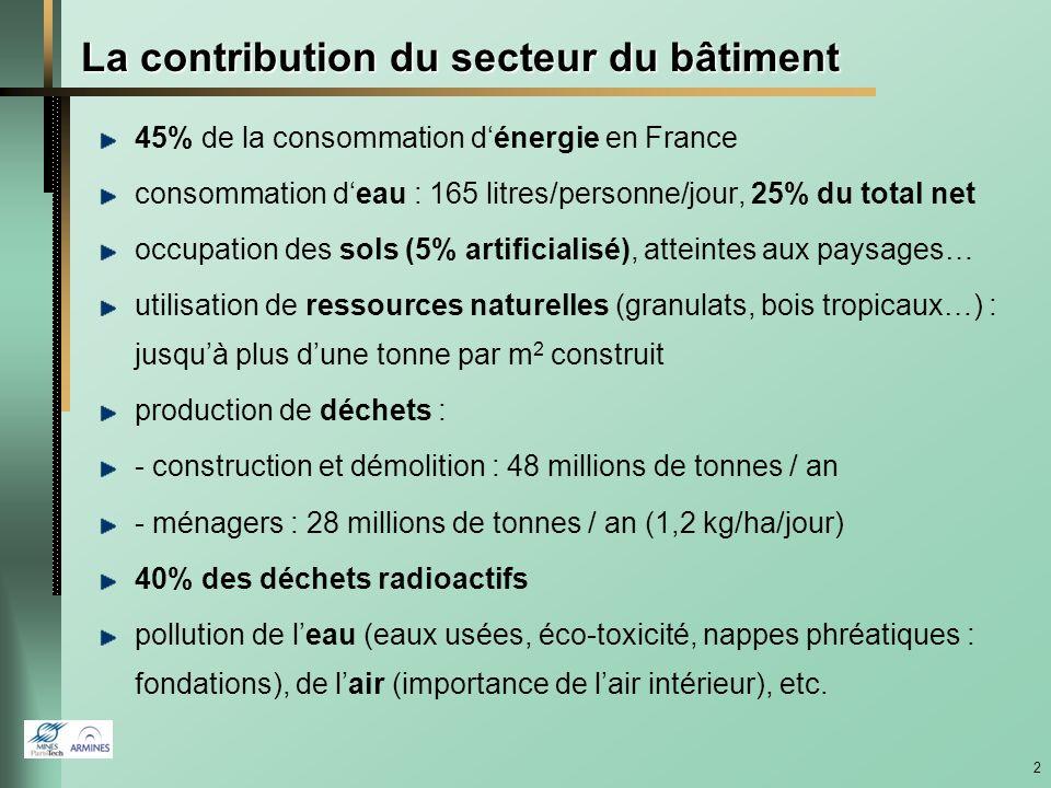 1 éco-conception des bâtiments Prendre en compte les aspects environnementaux dans la conception et sur le cycle de vie dun produit Préservation des ressources (énergie, eau, matériaux, sol), protection des écosystèmes, au niveau planétaire (climat, ozone), régional (forêts, rivières…), local (déchets ultimes, qualité de lair…) Liens environnement-santé