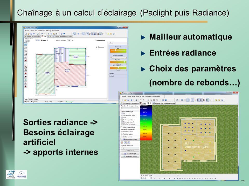 20 Interface utilisateurs, modeleur graphique ALCYONE Quelques journées de travail pour un projet Intérêt : comparaison de variantes Travail dès lesquisse