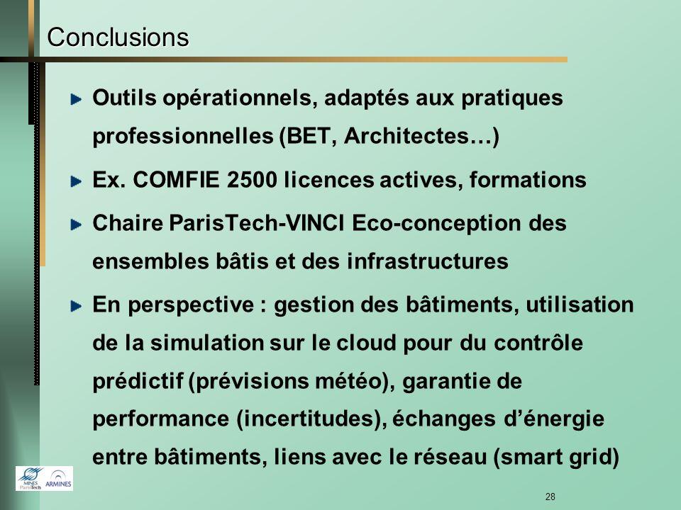 27 Identification de modèles, diagnostic Comparaison modèle identifié par Matlab et profil initial